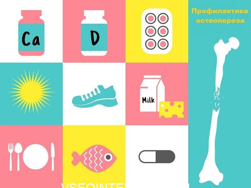 osteoporosis-prevention-icons-set-world-osteoporosis-day-bone